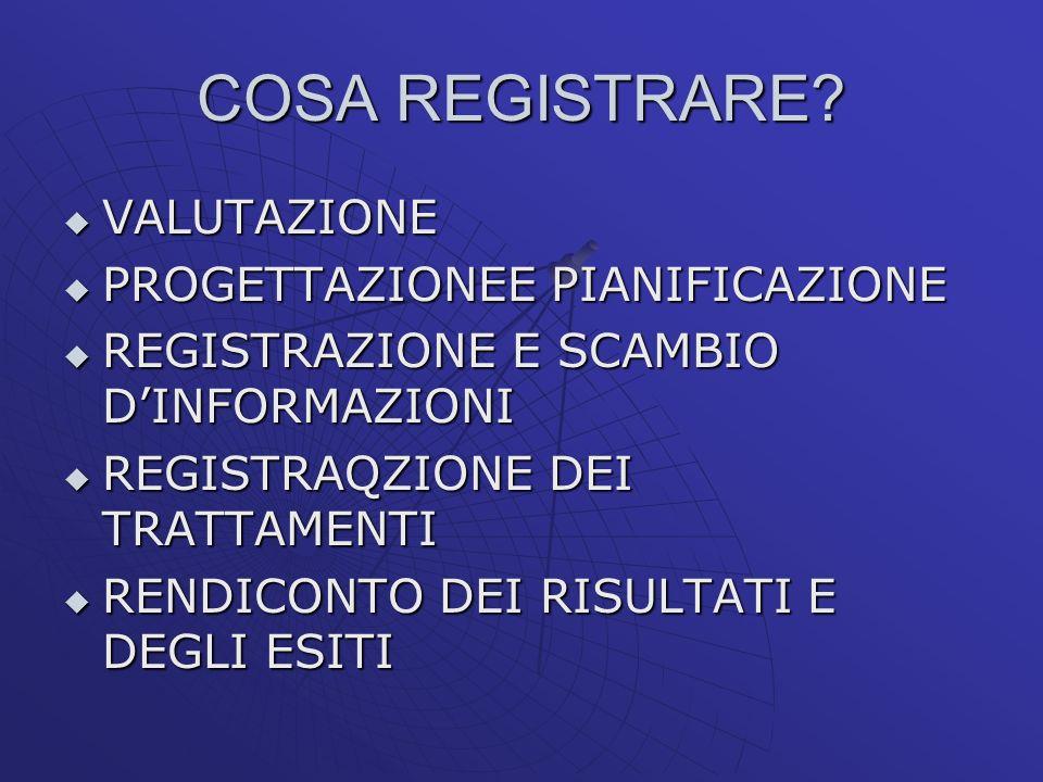 COSA REGISTRARE VALUTAZIONE PROGETTAZIONEE PIANIFICAZIONE