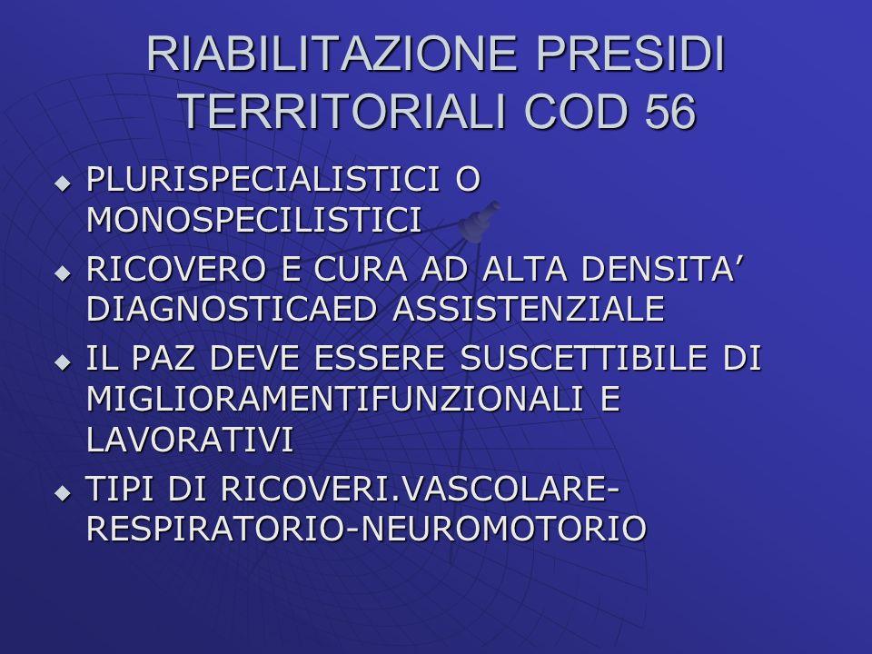 RIABILITAZIONE PRESIDI TERRITORIALI COD 56