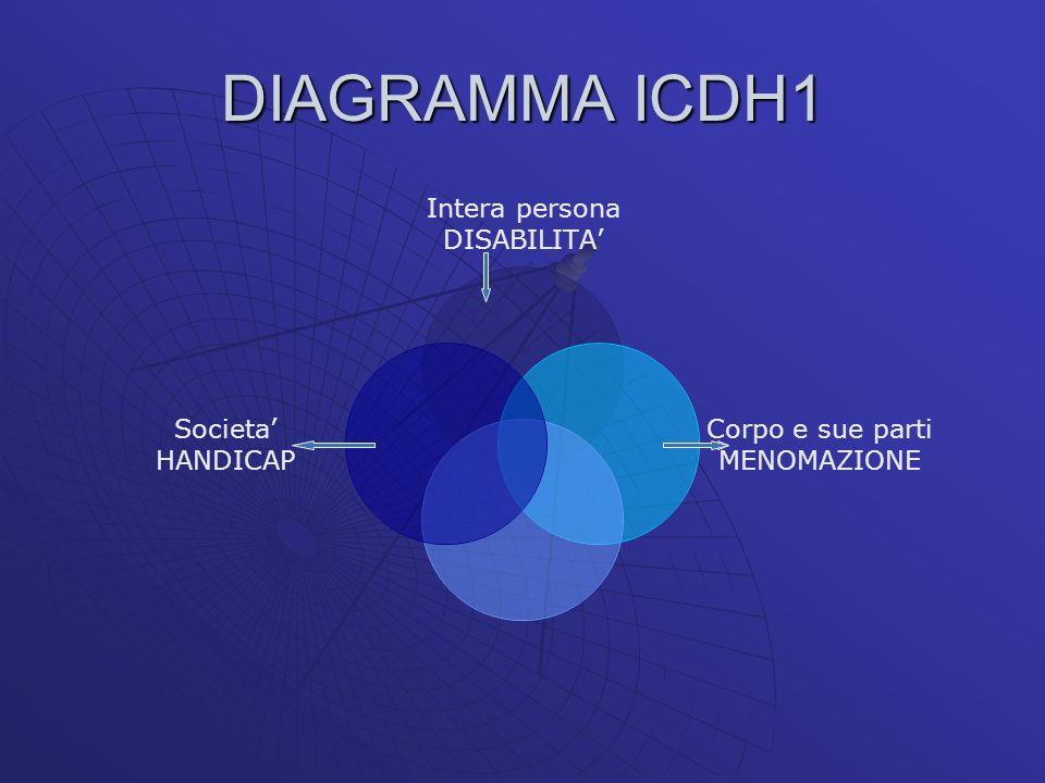 DIAGRAMMA ICDH1