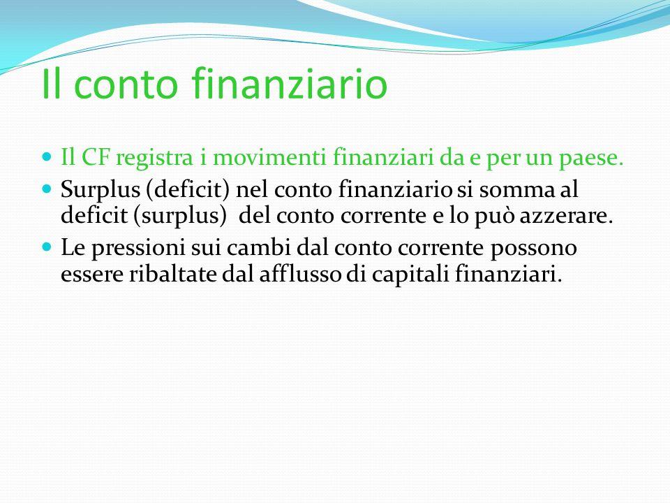 Il conto finanziario Il CF registra i movimenti finanziari da e per un paese.