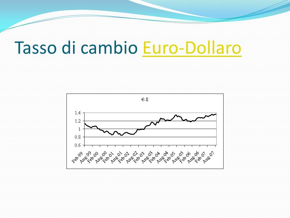 Tasso di cambio Euro-Dollaro