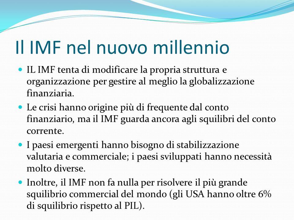 Il IMF nel nuovo millennio