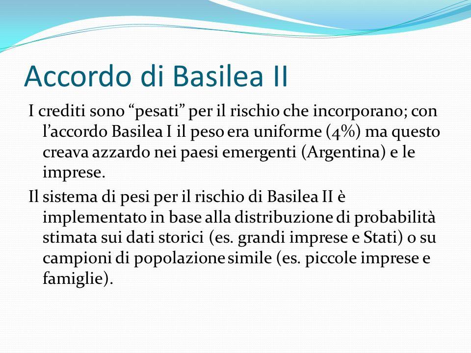 Accordo di Basilea II