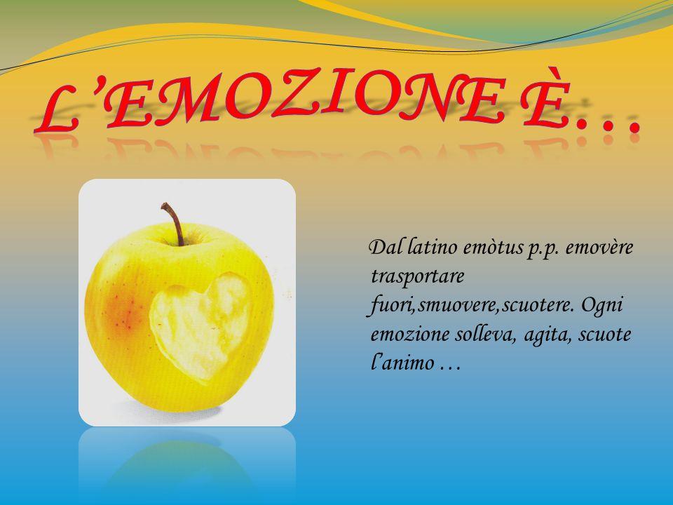 L'emozione è…Dal latino emòtus p.p.emovère trasportare fuori,smuovere,scuotere.
