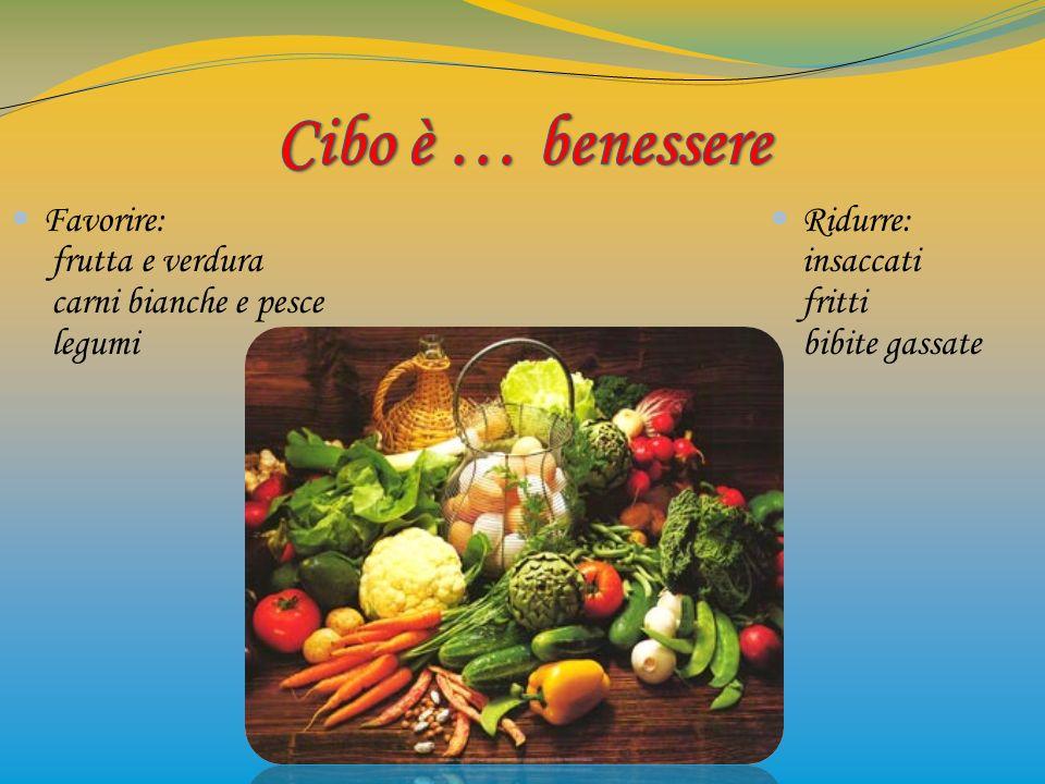 Cibo è … benessereFavorire: frutta e verdura carni bianche e pesce legumi.