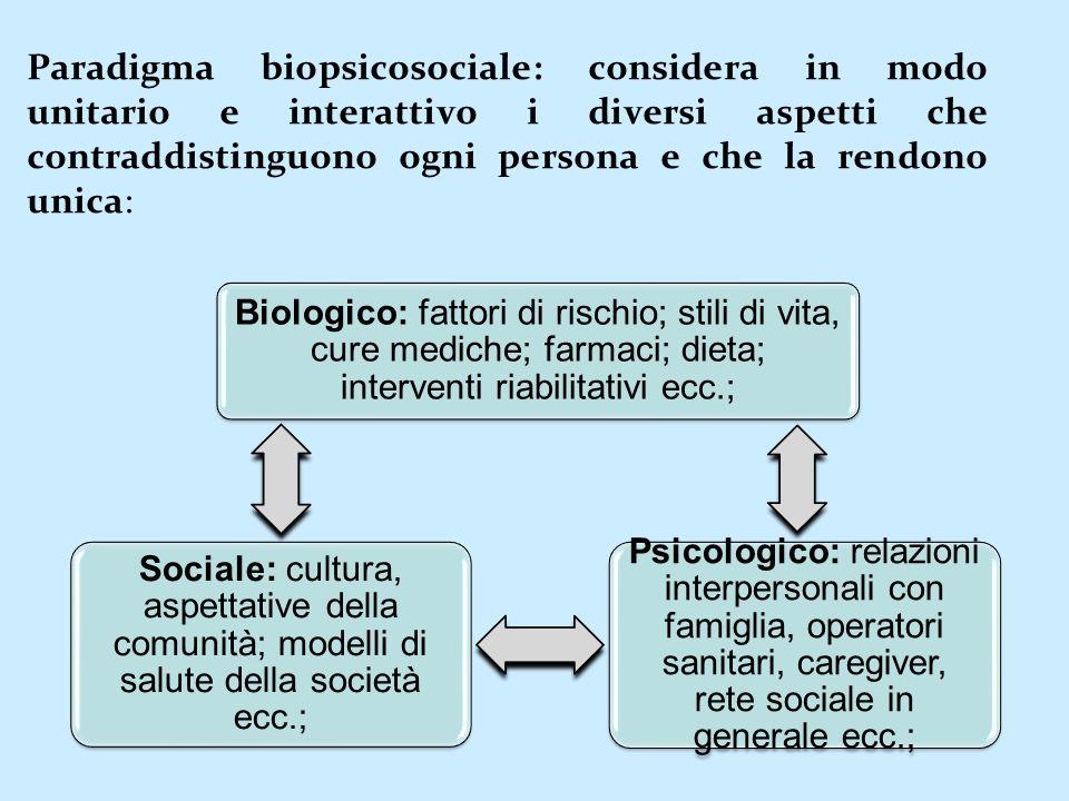 Paradigma biopsicosociale: considera in modo unitario e interattivo i diversi aspetti che contraddistinguono ogni persona e che la rendono unica:
