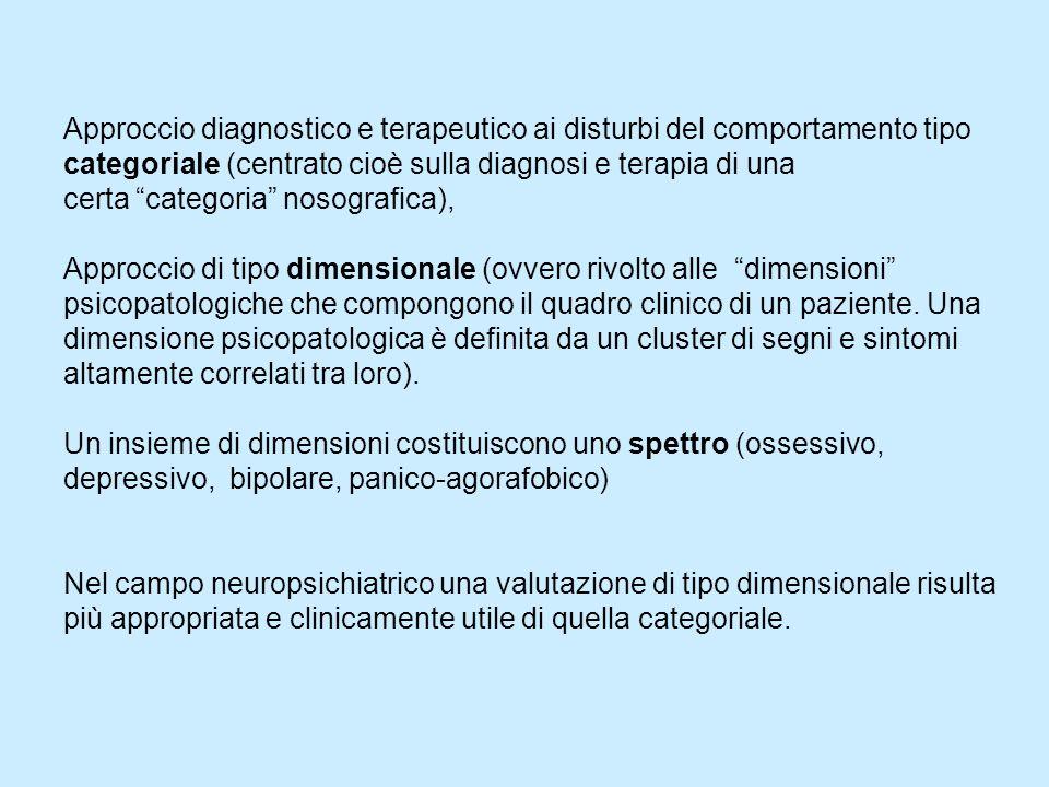 Approccio diagnostico e terapeutico ai disturbi del comportamento tipo categoriale (centrato cioè sulla diagnosi e terapia di una