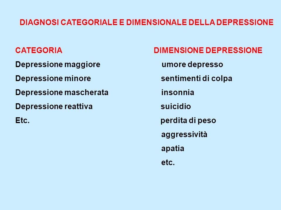 DIAGNOSI CATEGORIALE E DIMENSIONALE DELLA DEPRESSIONE