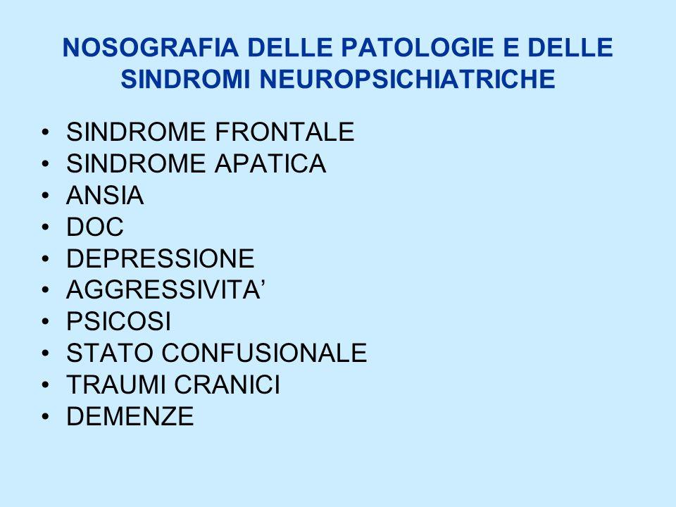 NOSOGRAFIA DELLE PATOLOGIE E DELLE SINDROMI NEUROPSICHIATRICHE