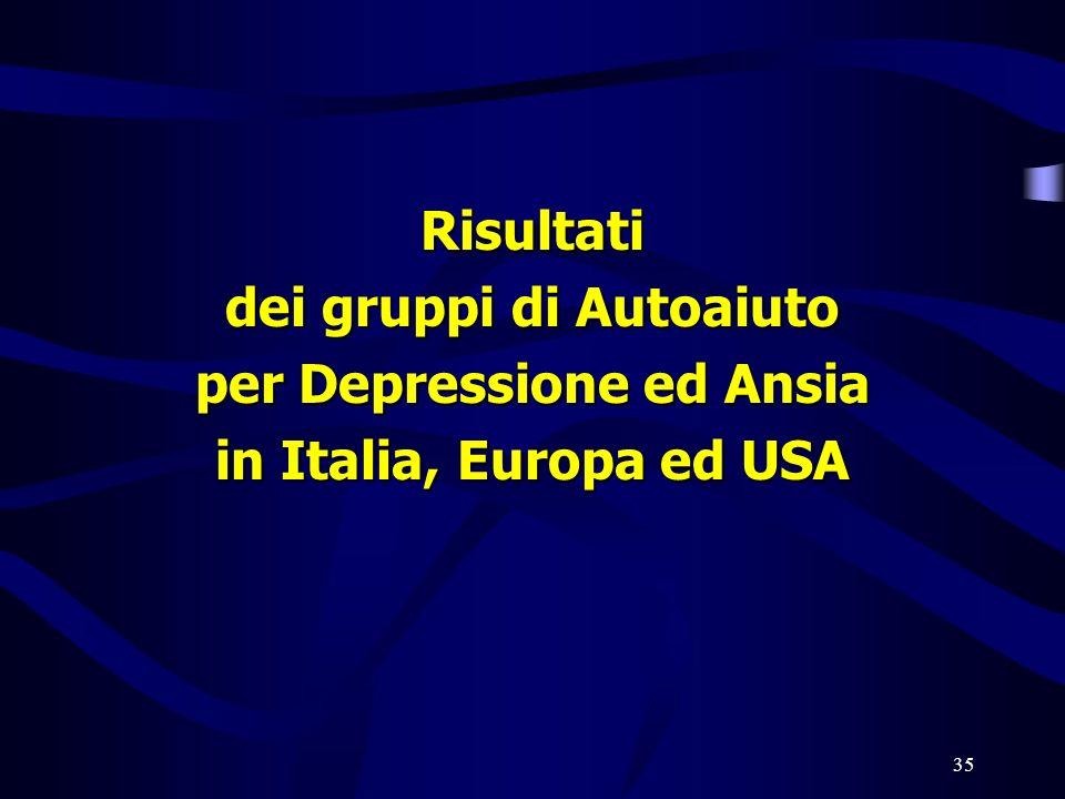 dei gruppi di Autoaiuto per Depressione ed Ansia