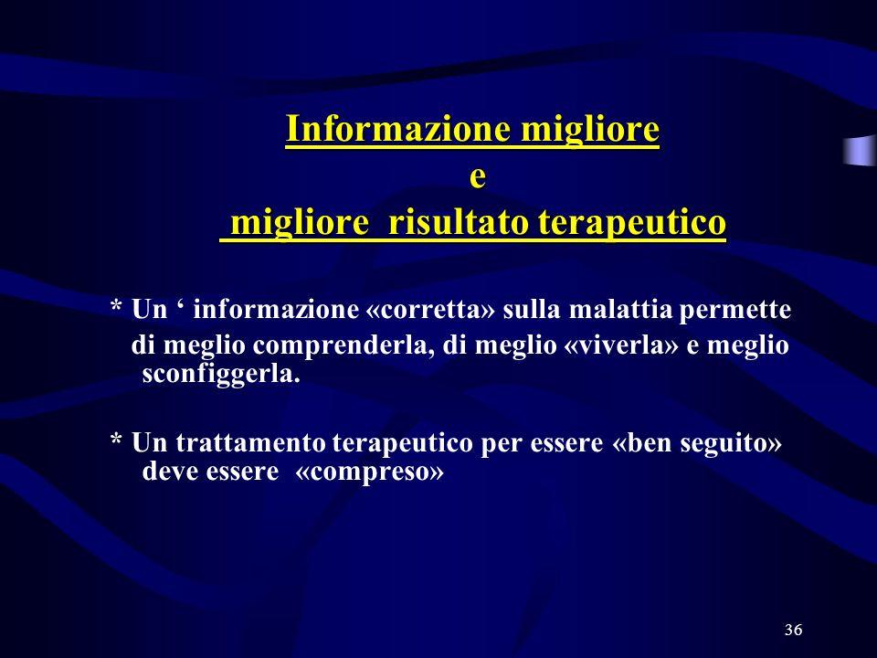 Informazione migliore migliore risultato terapeutico