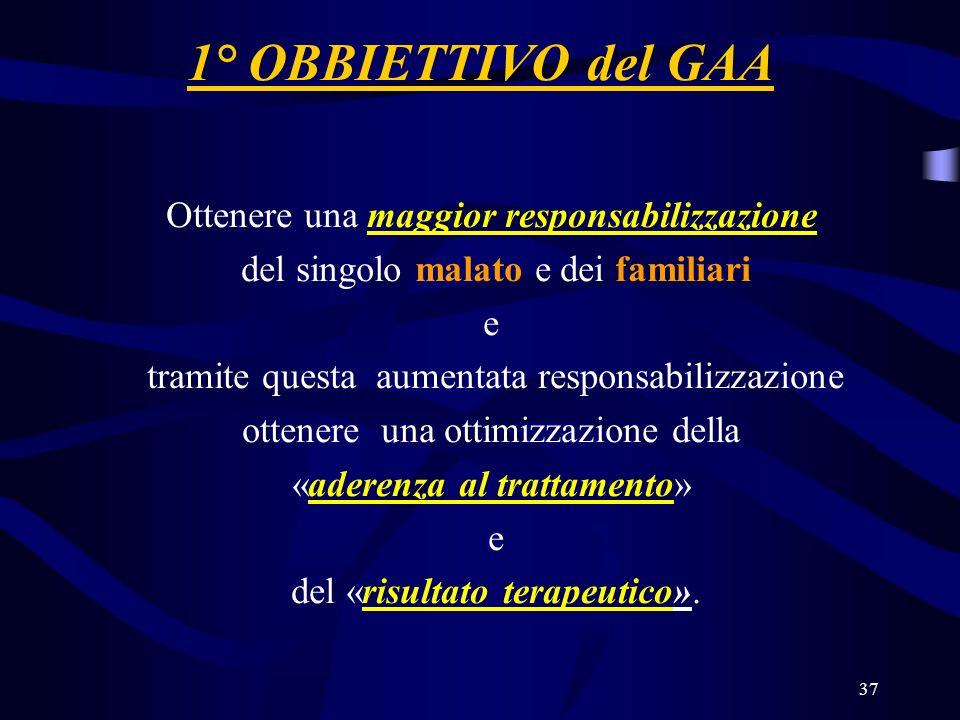 1° OBBIETTIVO del GAA Ottenere una maggior responsabilizzazione