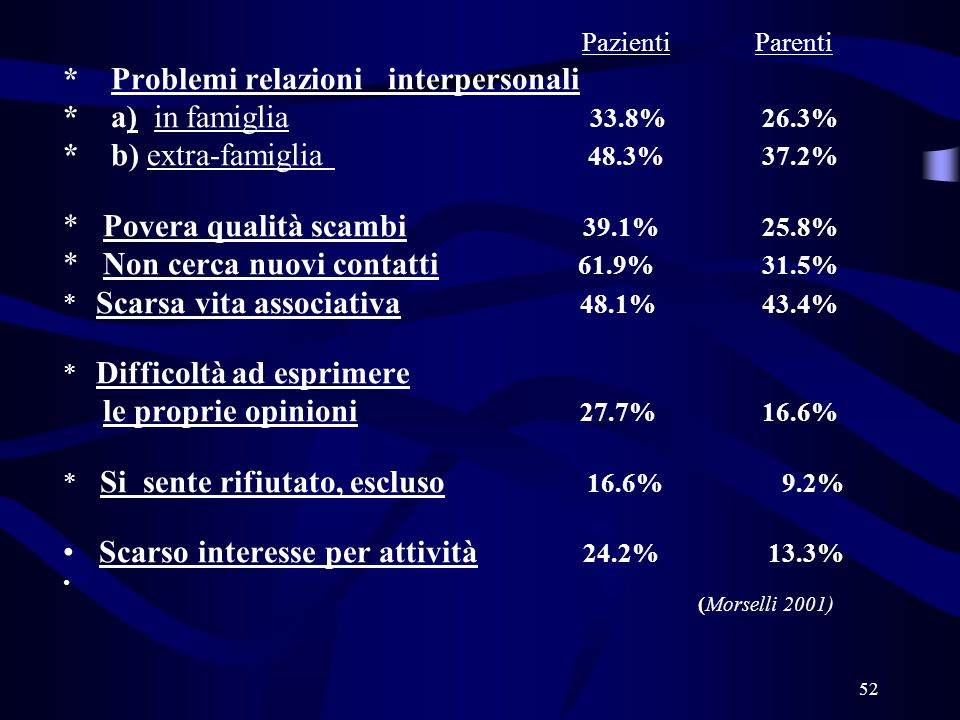 * Problemi relazioni interpersonali * a) in famiglia 33.8% 26.3%