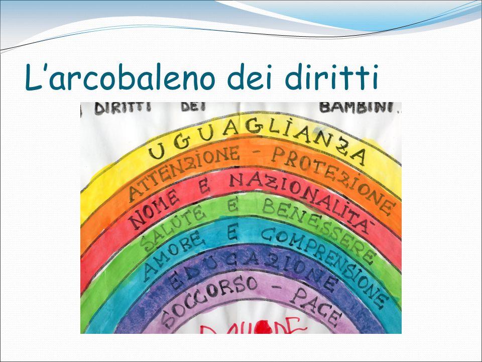 L'arcobaleno dei diritti