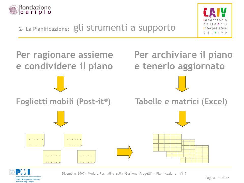 2- La Pianificazione: gli strumenti a supporto