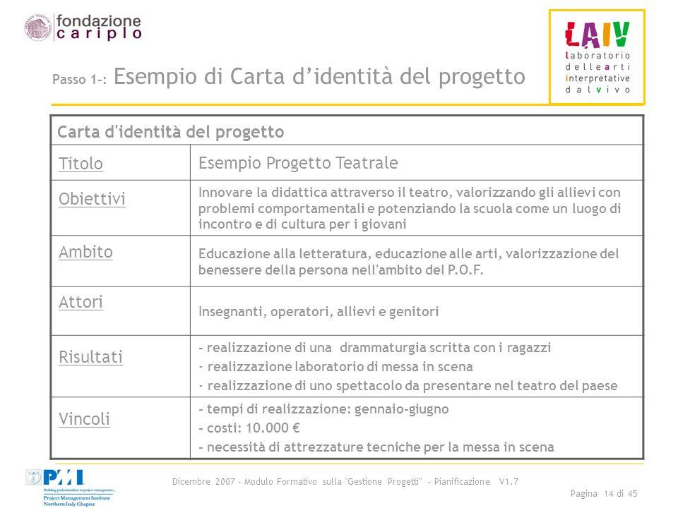 Passo 1-: Esempio di Carta d'identità del progetto