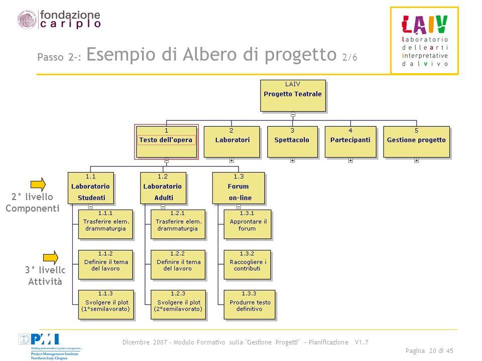 Passo 2-: Esempio di Albero di progetto 2/6