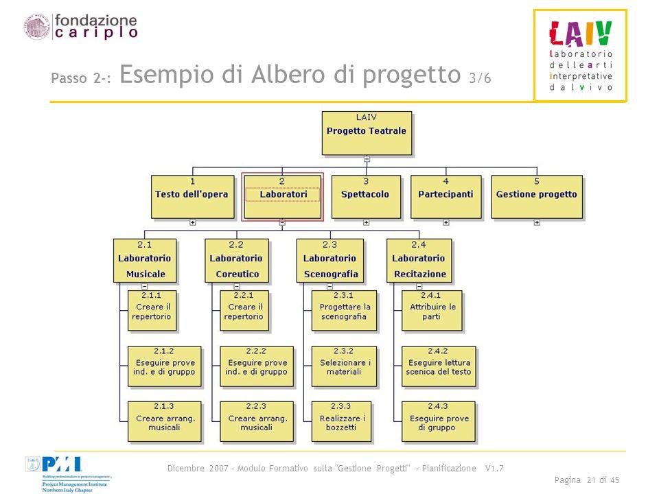 Passo 2-: Esempio di Albero di progetto 3/6