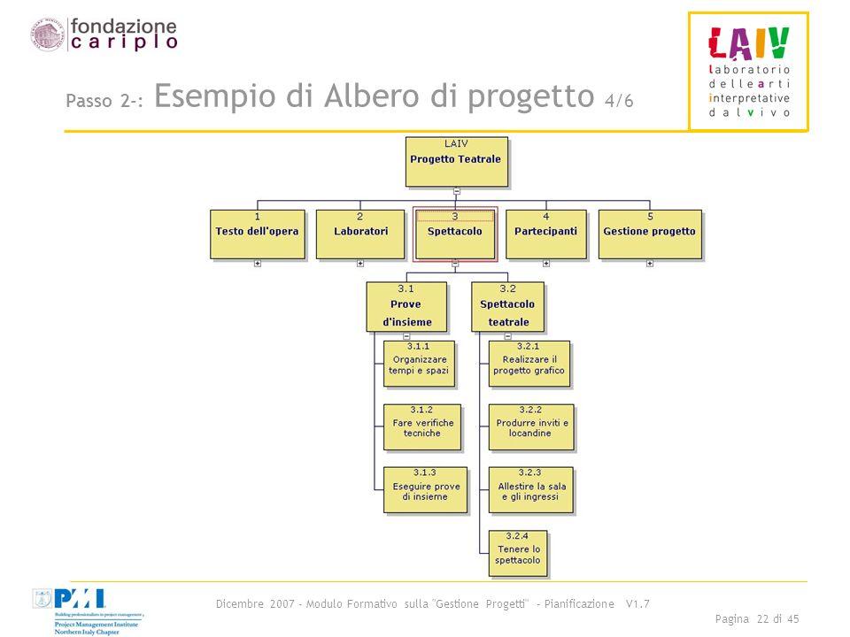 Passo 2-: Esempio di Albero di progetto 4/6