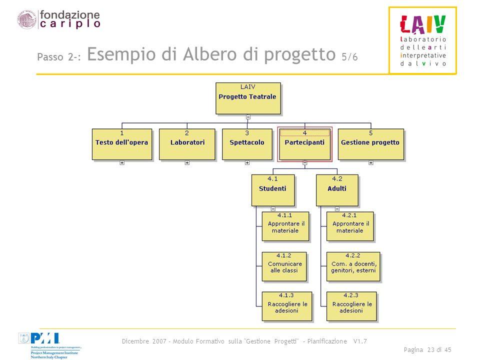 Passo 2-: Esempio di Albero di progetto 5/6