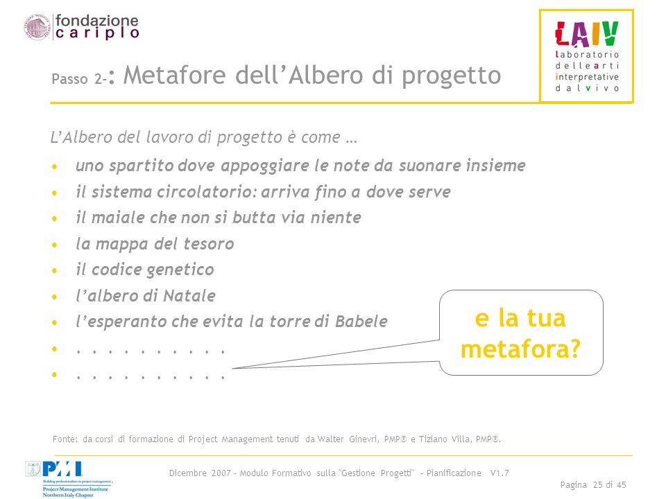 Passo 2-: Metafore dell'Albero di progetto