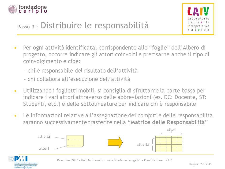 Passo 3-: Distribuire le responsabilità