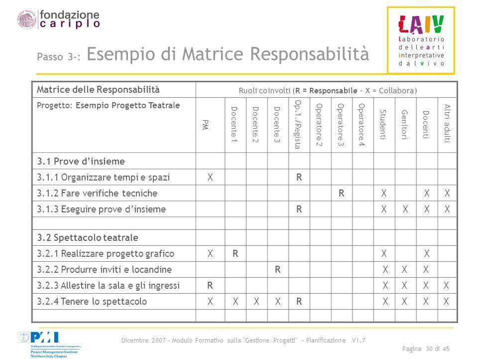 Passo 3-: Esempio di Matrice Responsabilità