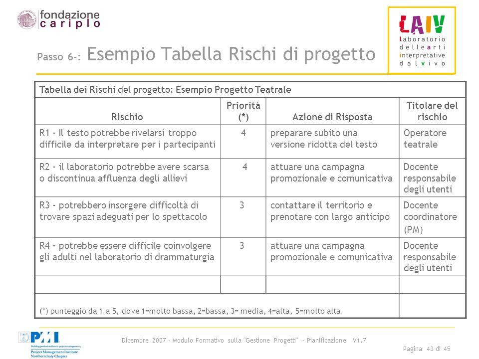 Passo 6-: Esempio Tabella Rischi di progetto