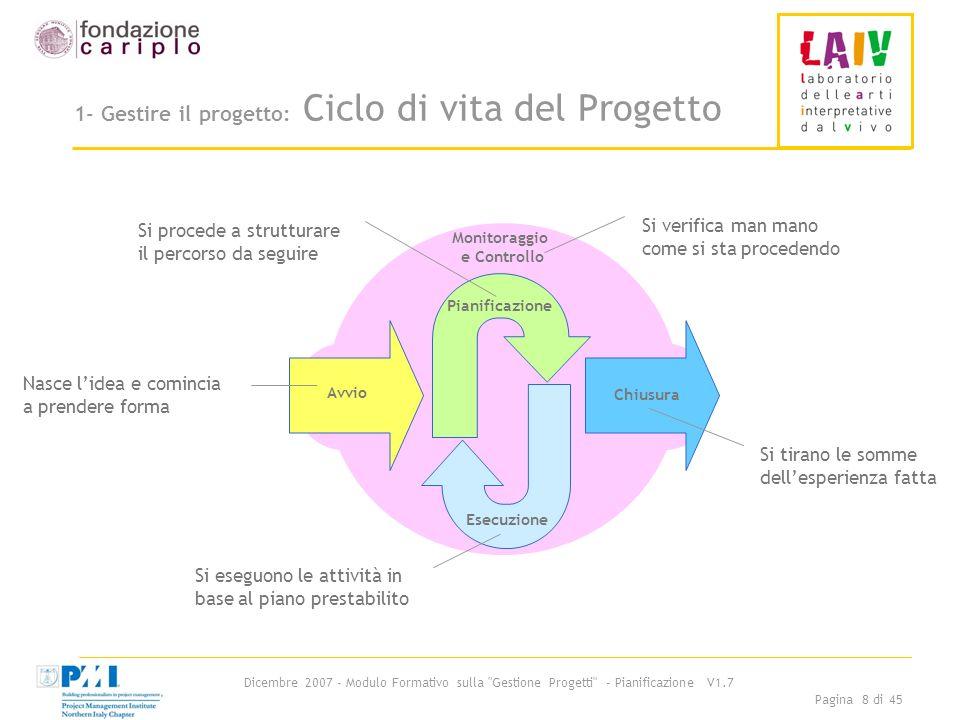 1- Gestire il progetto: Ciclo di vita del Progetto