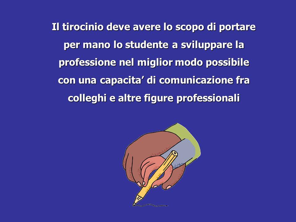 Il tirocinio deve avere lo scopo di portare per mano lo studente a sviluppare la professione nel miglior modo possibile con una capacita' di comunicazione fra colleghi e altre figure professionali
