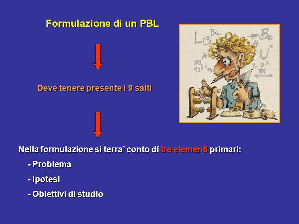 Formulazione di un PBL Deve tenere presente i 9 salti