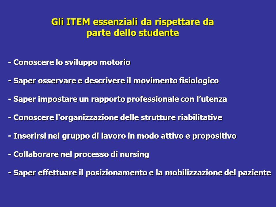 Gli ITEM essenziali da rispettare da parte dello studente