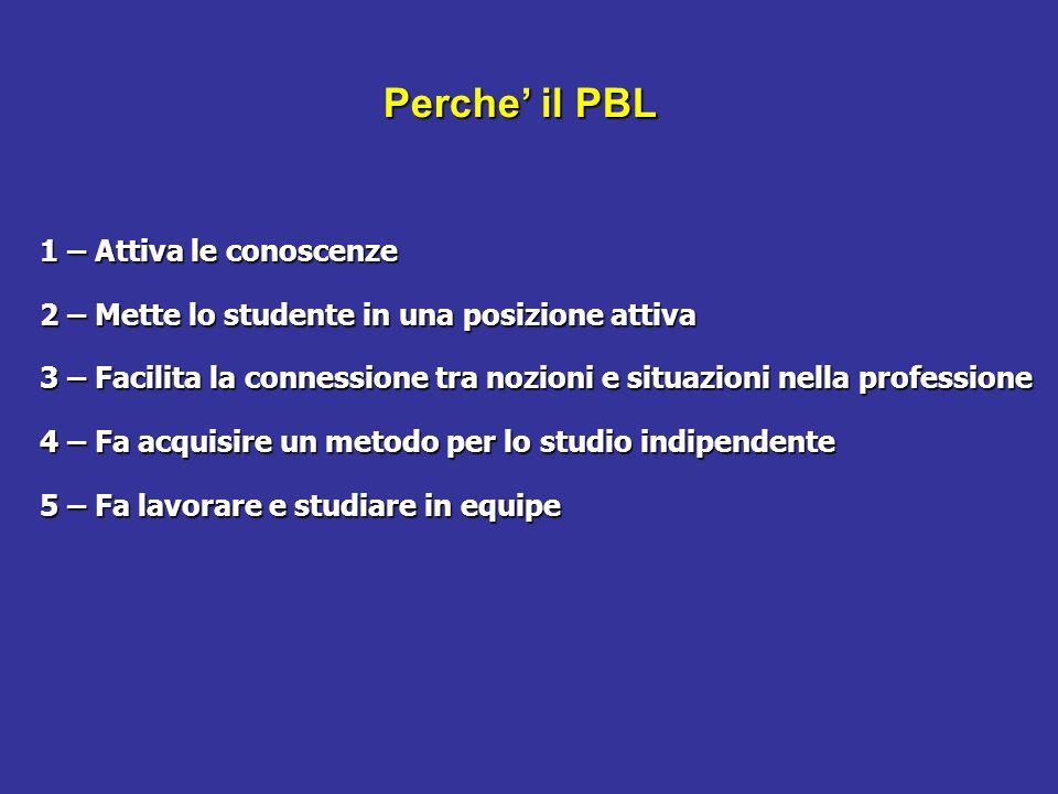 Perche' il PBL 1 – Attiva le conoscenze