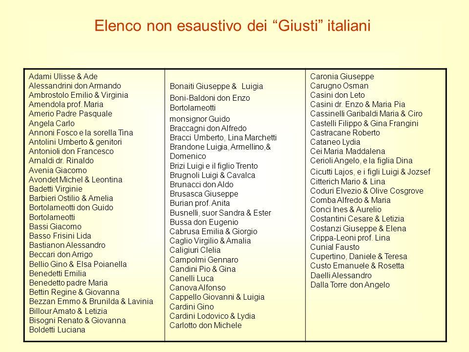 Elenco non esaustivo dei Giusti italiani