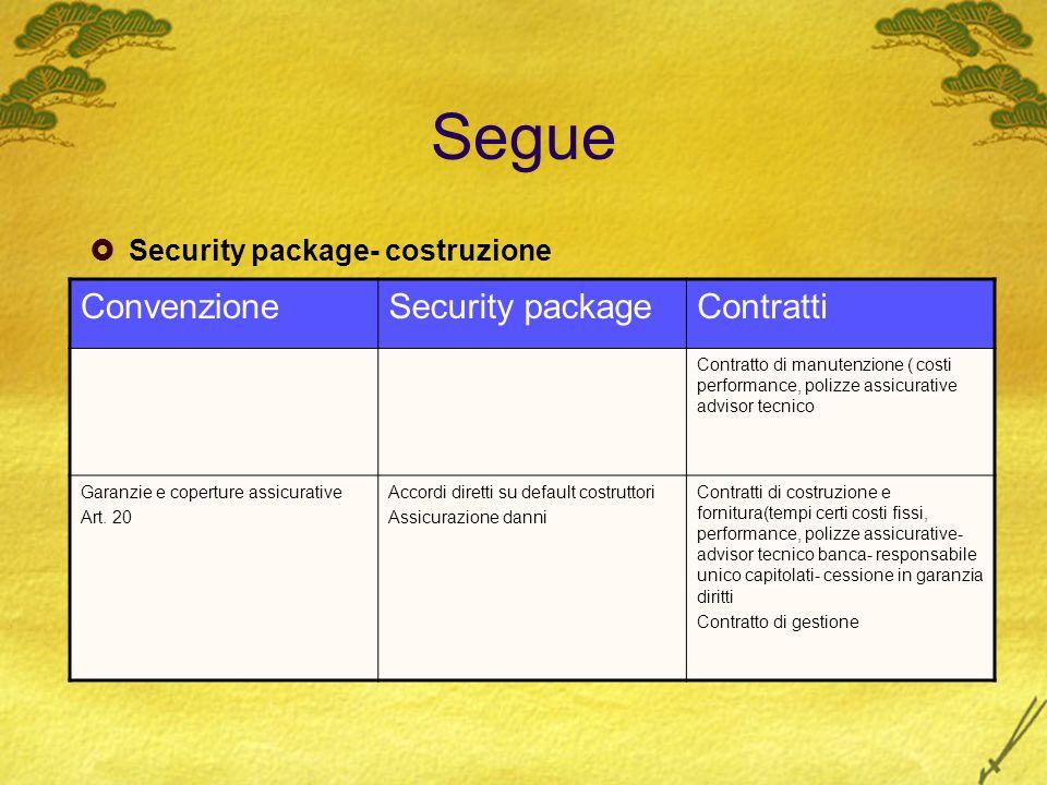 Segue Convenzione Security package Contratti