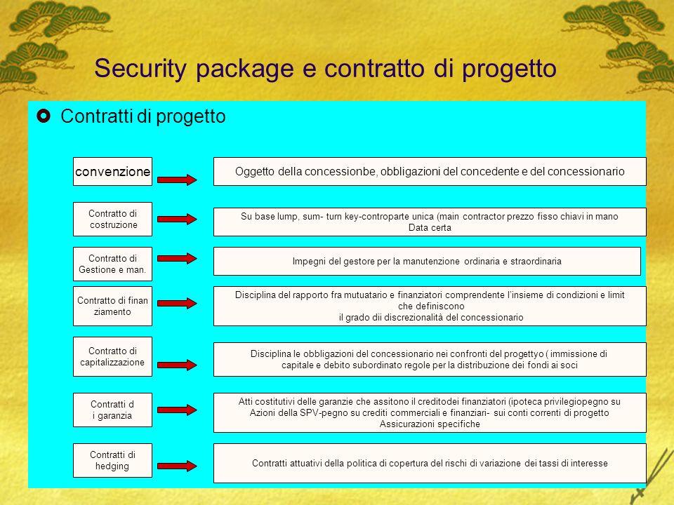 Security package e contratto di progetto