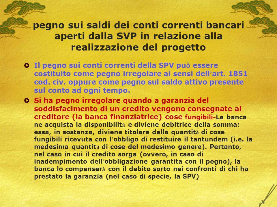 pegno sui saldi dei conti correnti bancari aperti dalla SVP in relazione alla realizzazione del progetto