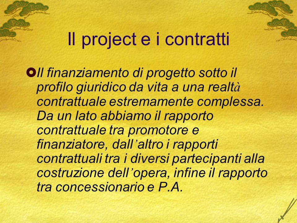 Il project e i contratti