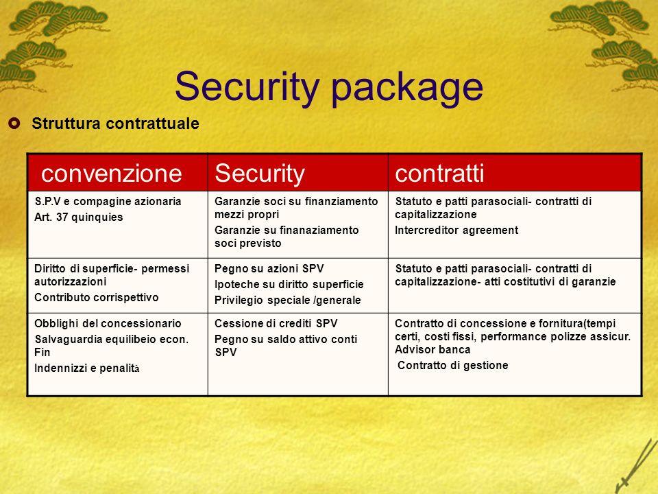 Security package convenzione Security contratti Struttura contrattuale