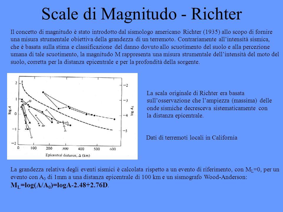 Scale di Magnitudo - Richter