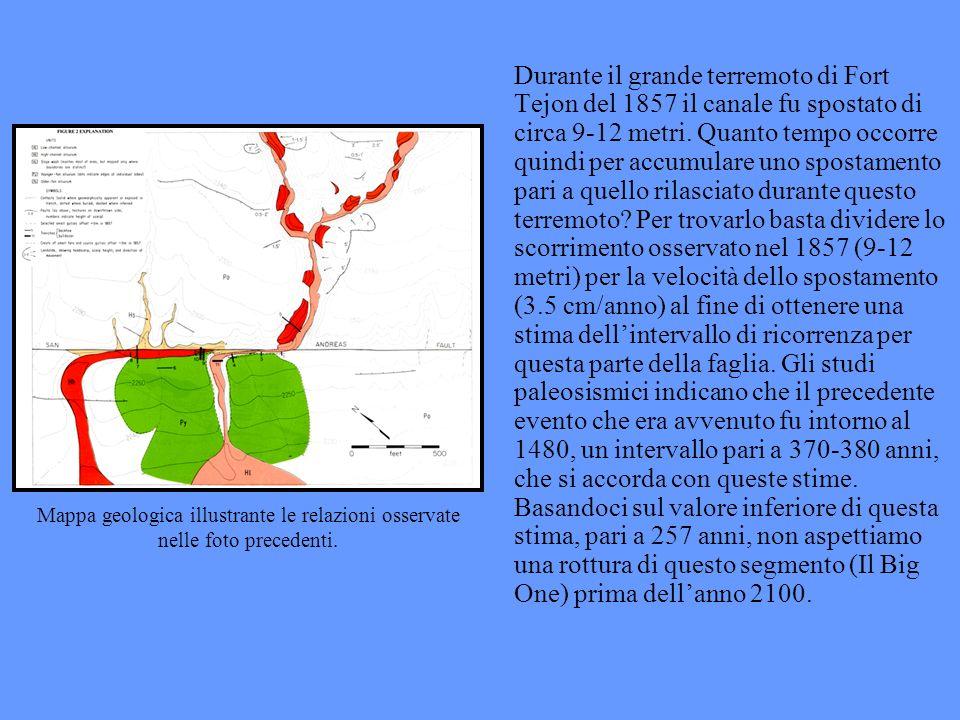 Durante il grande terremoto di Fort Tejon del 1857 il canale fu spostato di circa 9-12 metri. Quanto tempo occorre quindi per accumulare uno spostamento pari a quello rilasciato durante questo terremoto Per trovarlo basta dividere lo scorrimento osservato nel 1857 (9-12 metri) per la velocità dello spostamento (3.5 cm/anno) al fine di ottenere una stima dell'intervallo di ricorrenza per questa parte della faglia. Gli studi paleosismici indicano che il precedente evento che era avvenuto fu intorno al 1480, un intervallo pari a 370-380 anni, che si accorda con queste stime. Basandoci sul valore inferiore di questa stima, pari a 257 anni, non aspettiamo una rottura di questo segmento (Il Big One) prima dell'anno 2100.