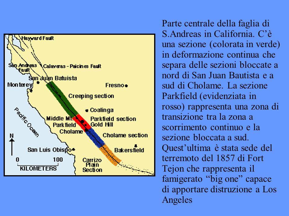 Parte centrale della faglia di S. Andreas in California