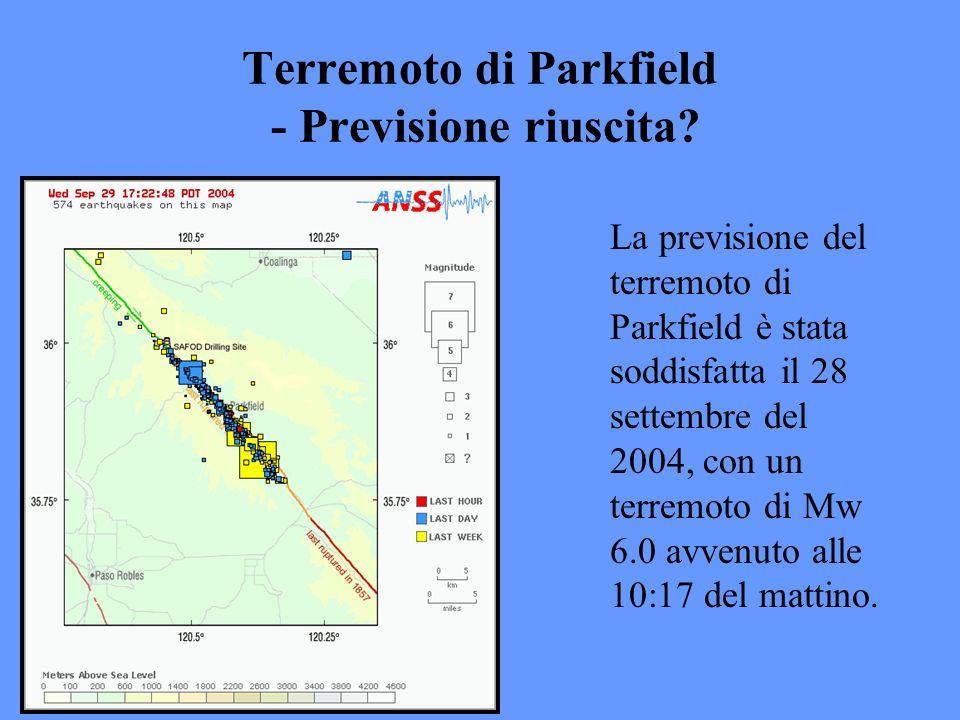 Terremoto di Parkfield - Previsione riuscita