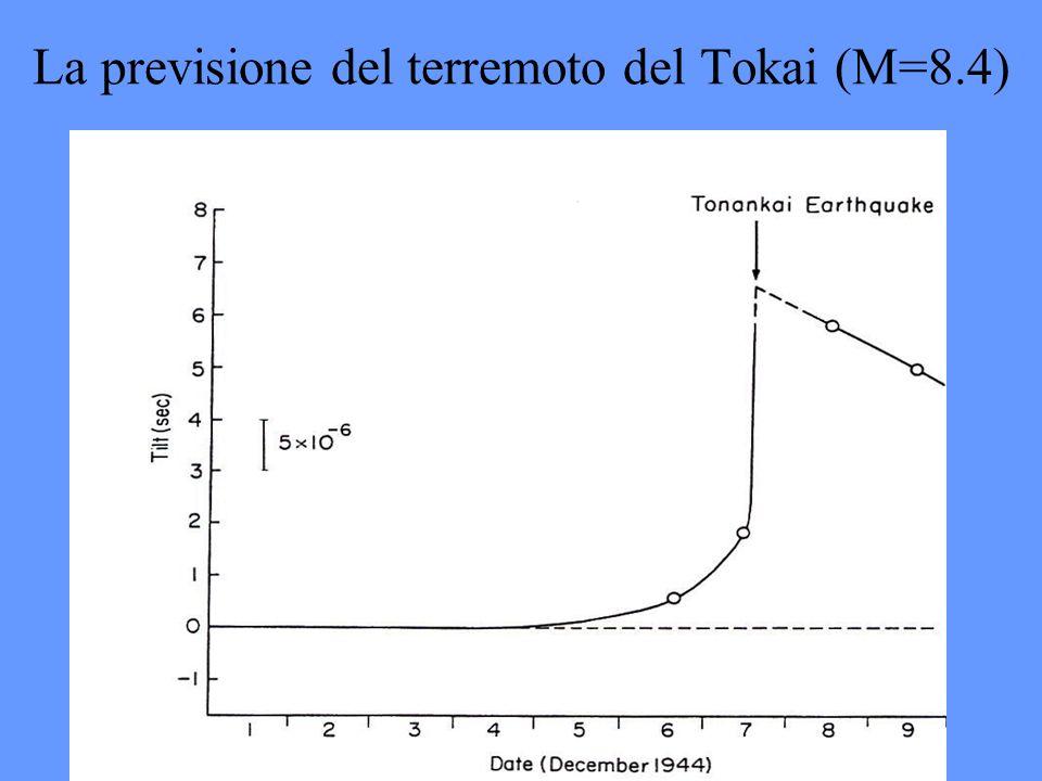 La previsione del terremoto del Tokai (M=8.4)