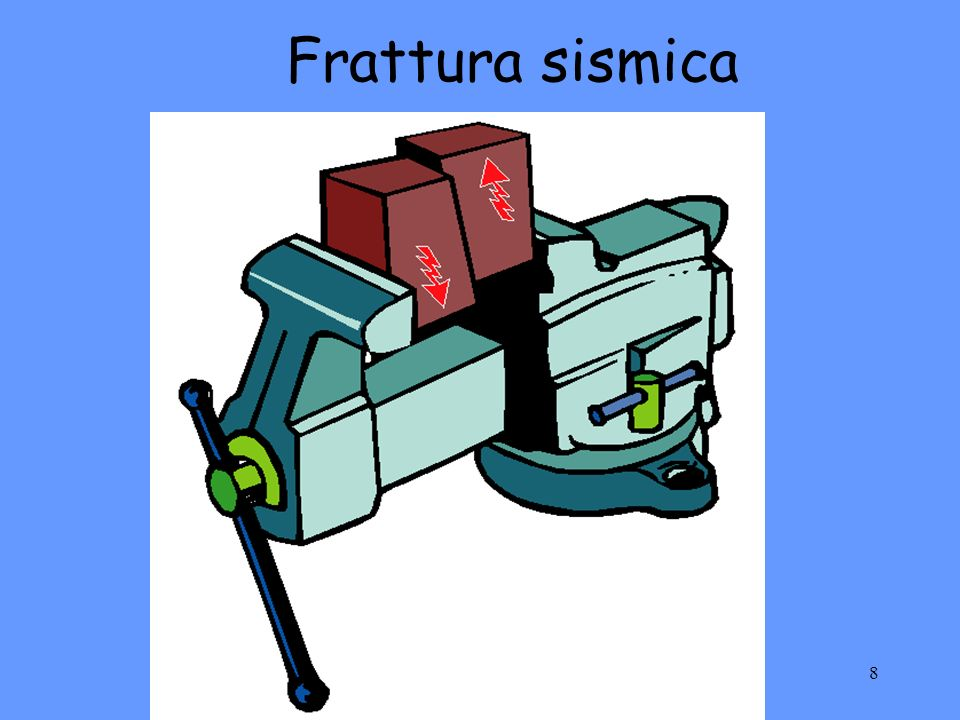 Frattura sismica