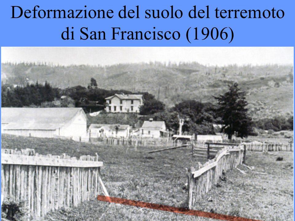 Deformazione del suolo del terremoto di San Francisco (1906)