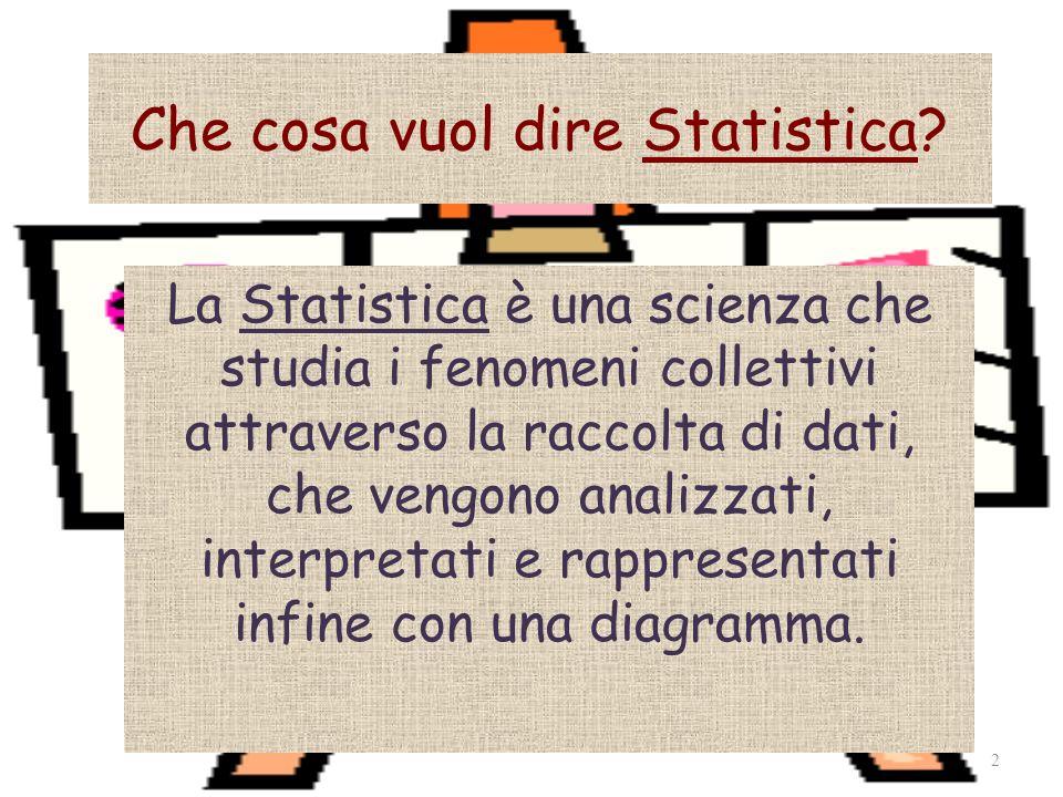 Che cosa vuol dire Statistica