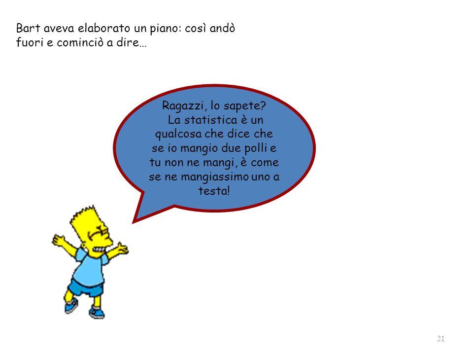 Bart aveva elaborato un piano: così andò fuori e cominciò a dire…