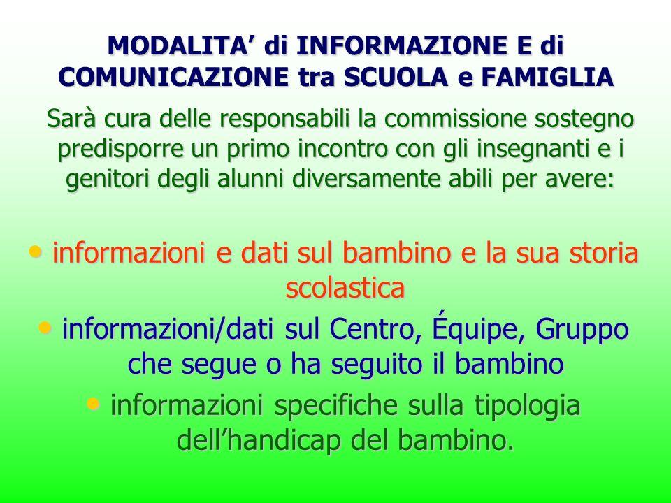 MODALITA' di INFORMAZIONE E di COMUNICAZIONE tra SCUOLA e FAMIGLIA