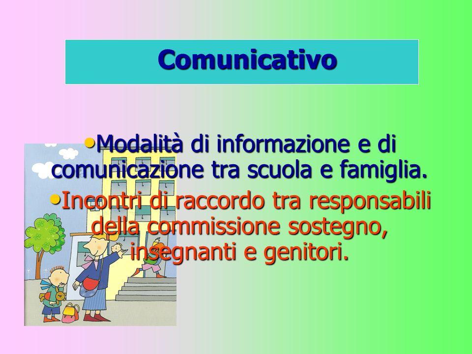 Modalità di informazione e di comunicazione tra scuola e famiglia.